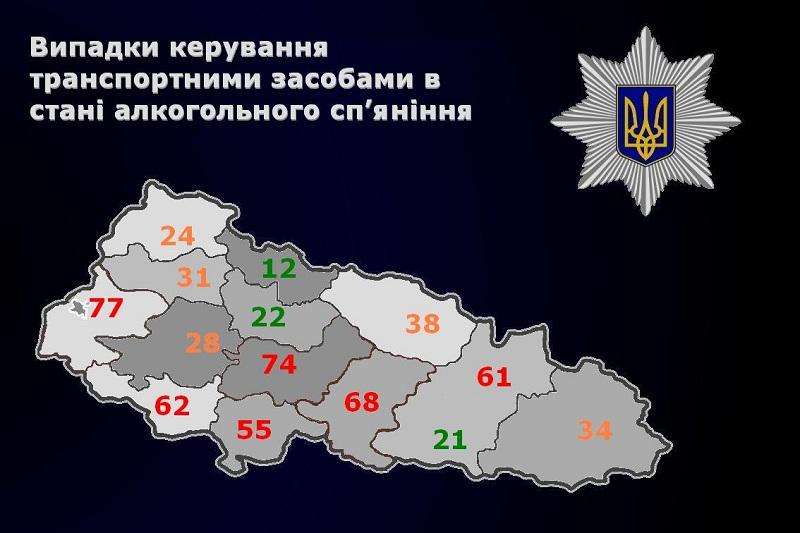 oblast10072018